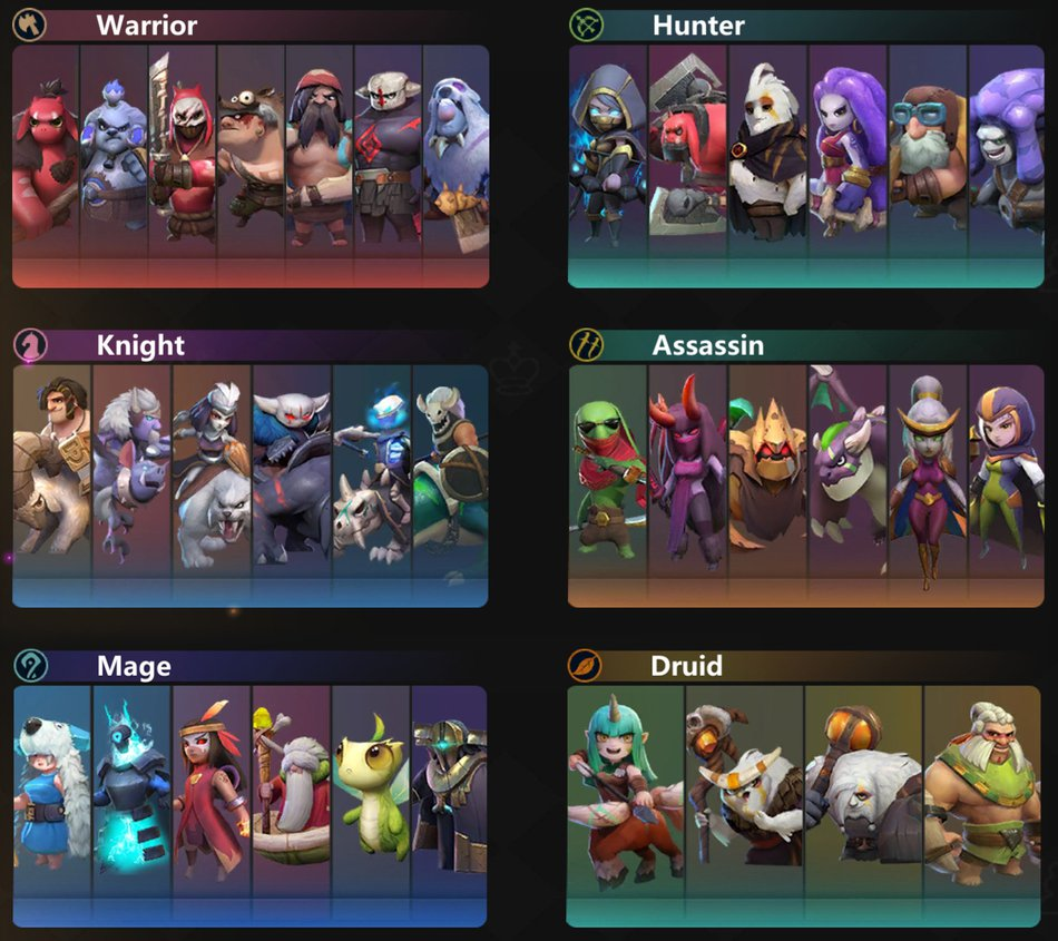 Auto Chess Races and Strategies Cropped