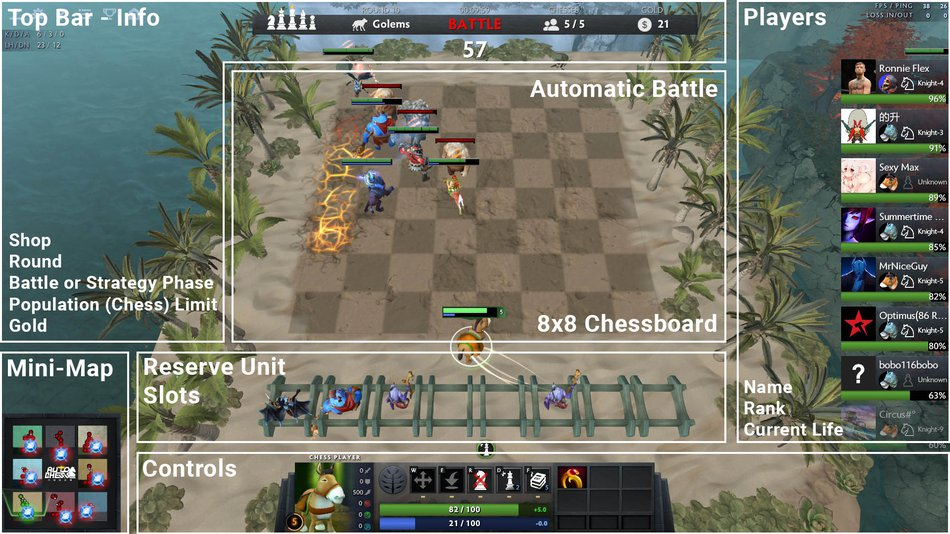 Dota Auto Chess Interface