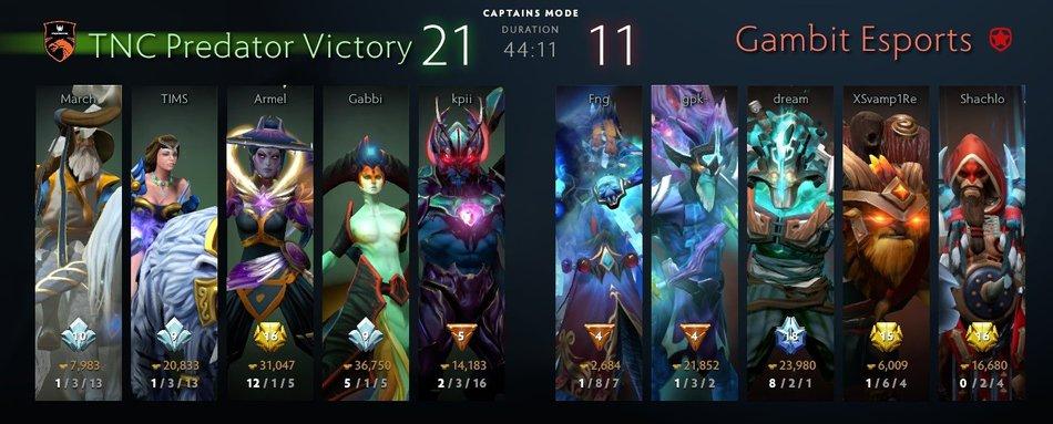 ELS GF Game 3