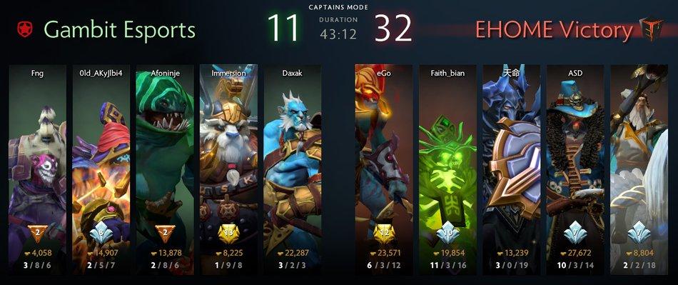 Game 1 Lineup.jpg