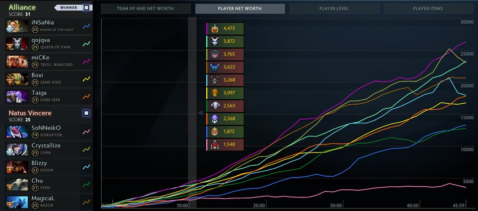 Game 1 NW Graphs Navi Alliance