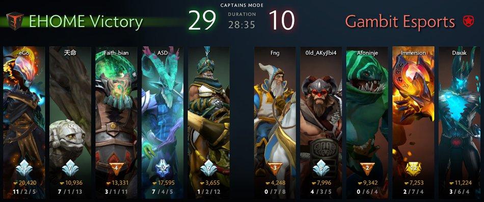 Game 4 Lineup.jpg