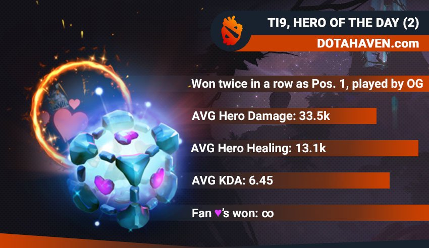 hero of the day Io