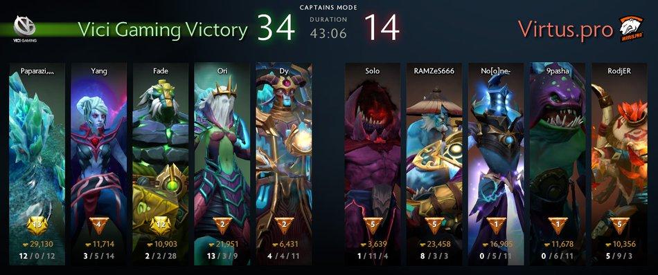 VP vs VG Game One