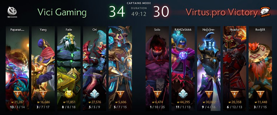 VP vs VG Game 2