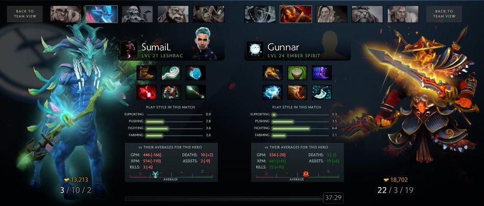 Gunnar vs Sumail